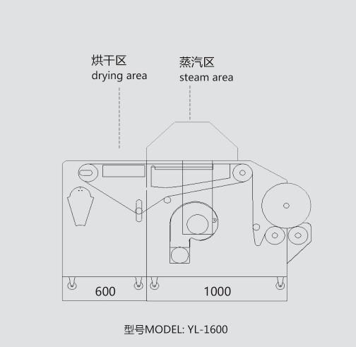小型布料预缩定型机