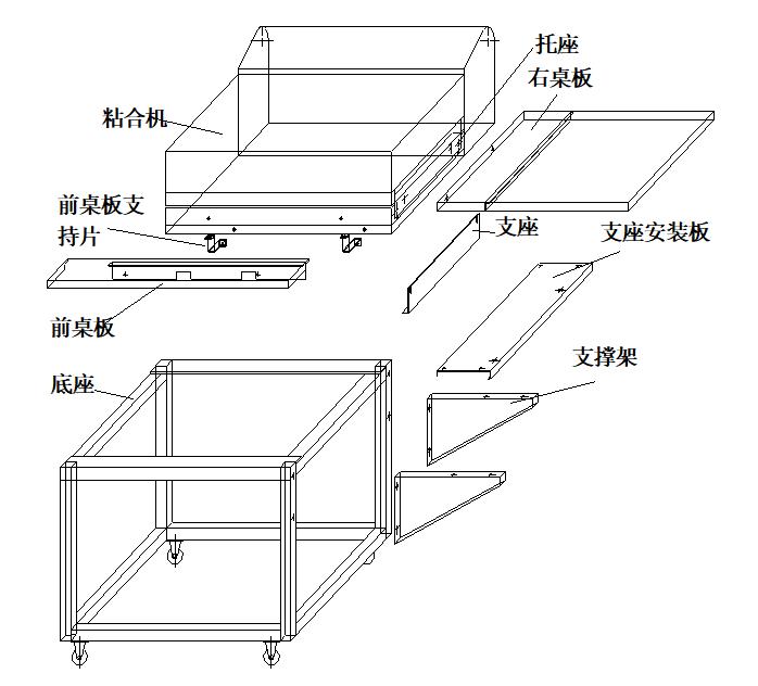 粘合机(450mm、520mm)